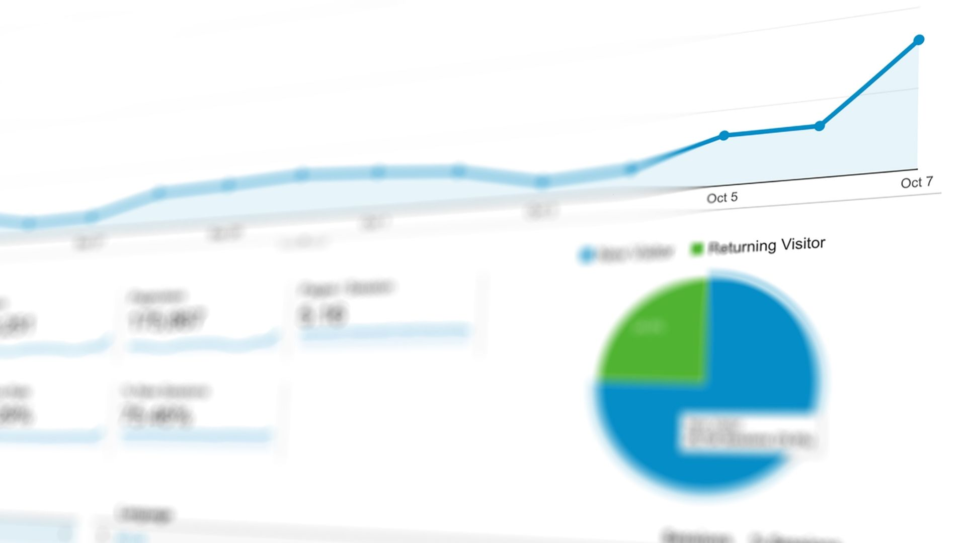 How We Measure Our Website's Performance